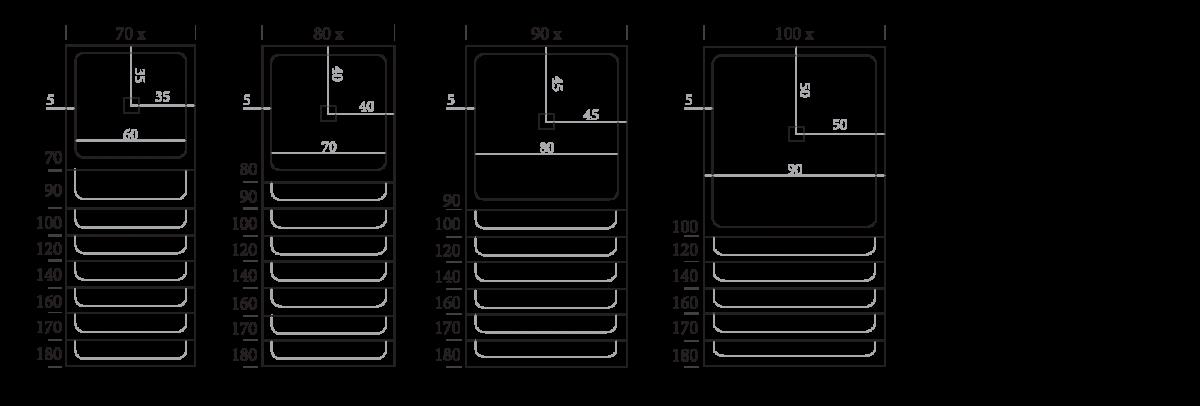 Dimensiones Kubo